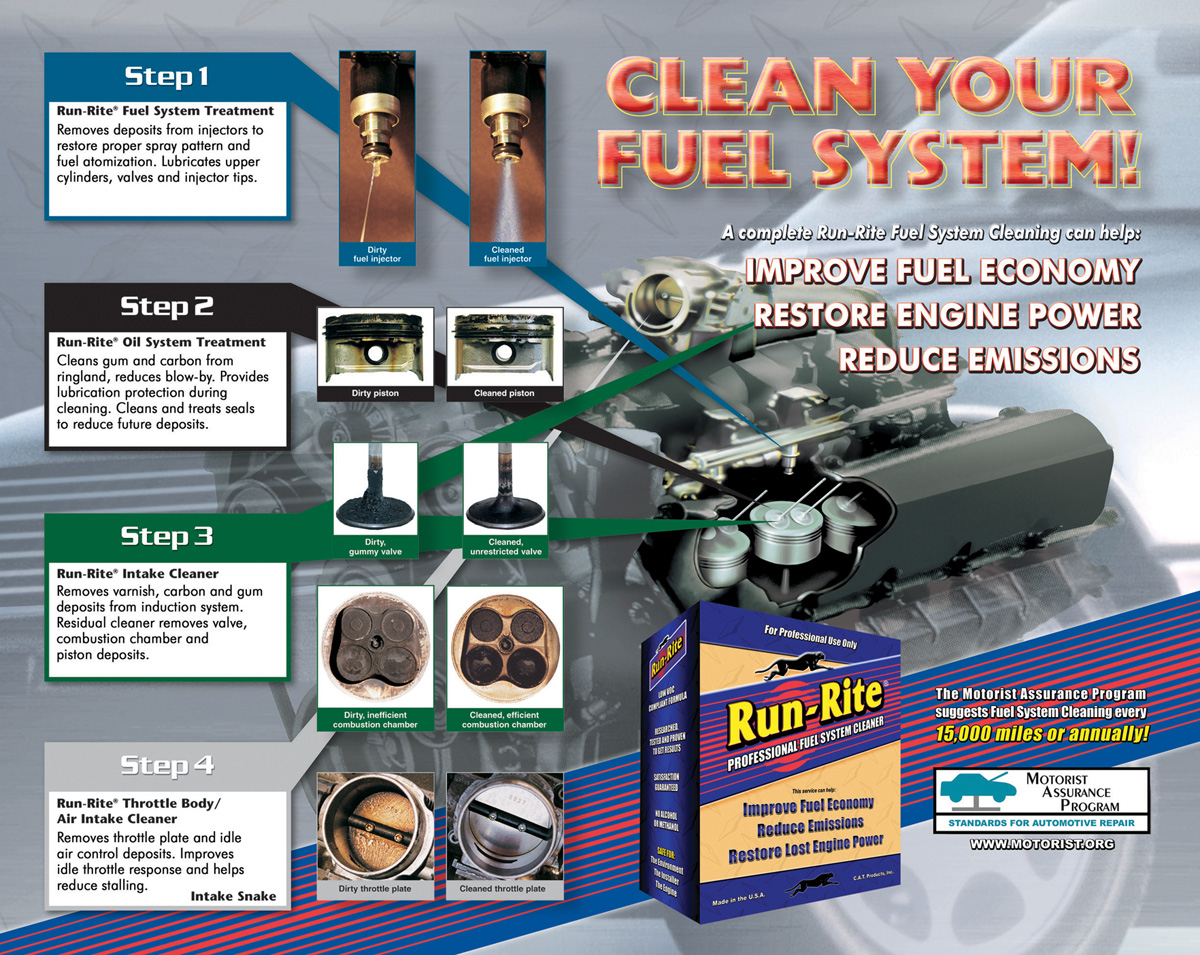 Clean Fuel System Run-Rite